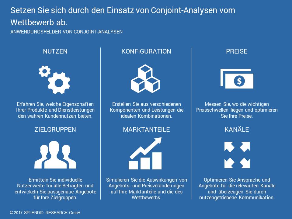 Anwendungsmöglichkeiten für Conjoint-Analysen