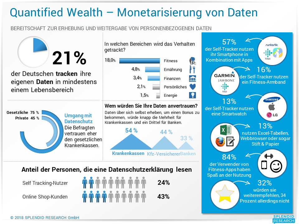 Quantified Wealth Monitor 2016